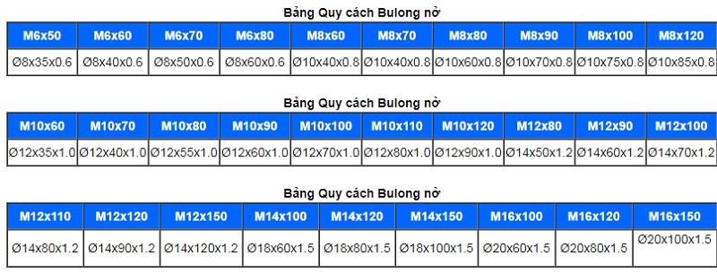 kích thước  bulong nở inox